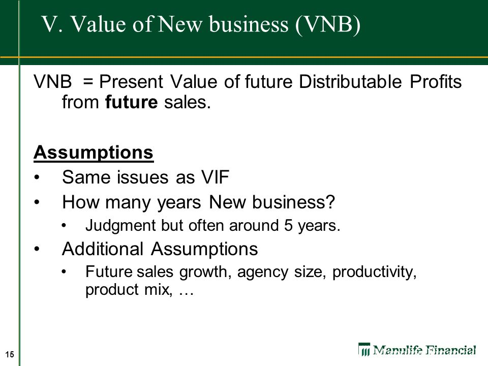 V. Value of New business (VNB)