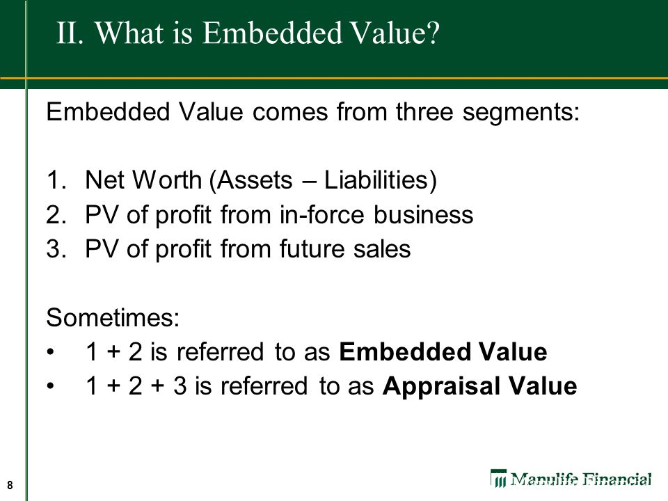 II. What is Embedded Value