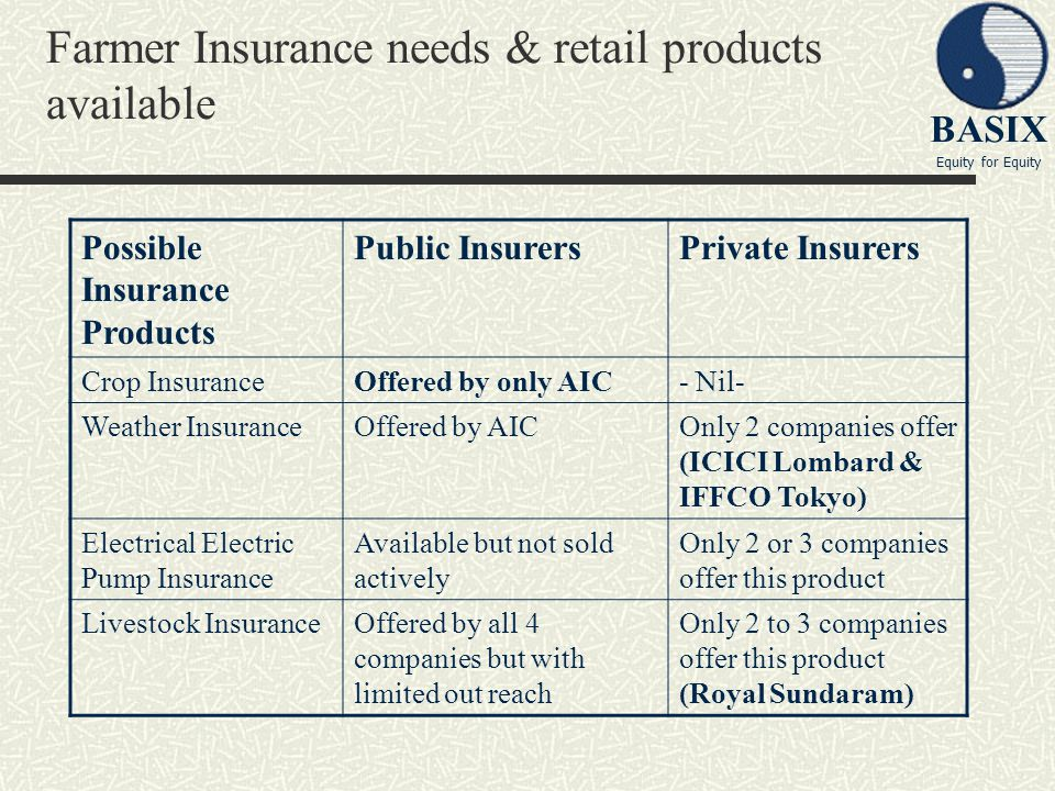 Farmer Insurance needs & retail products available