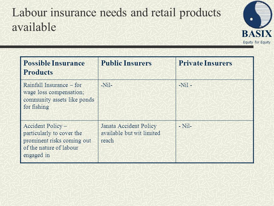 Labour insurance needs and retail products available