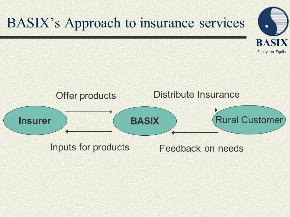 BASIX's Approach to insurance services