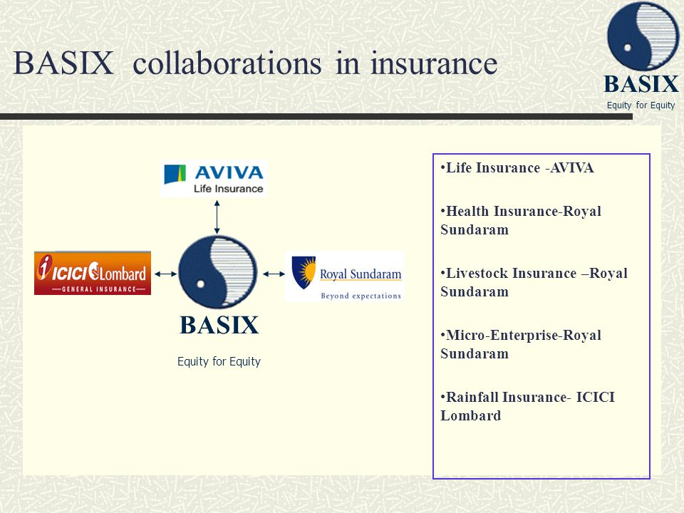 BASIX collaborations in insurance