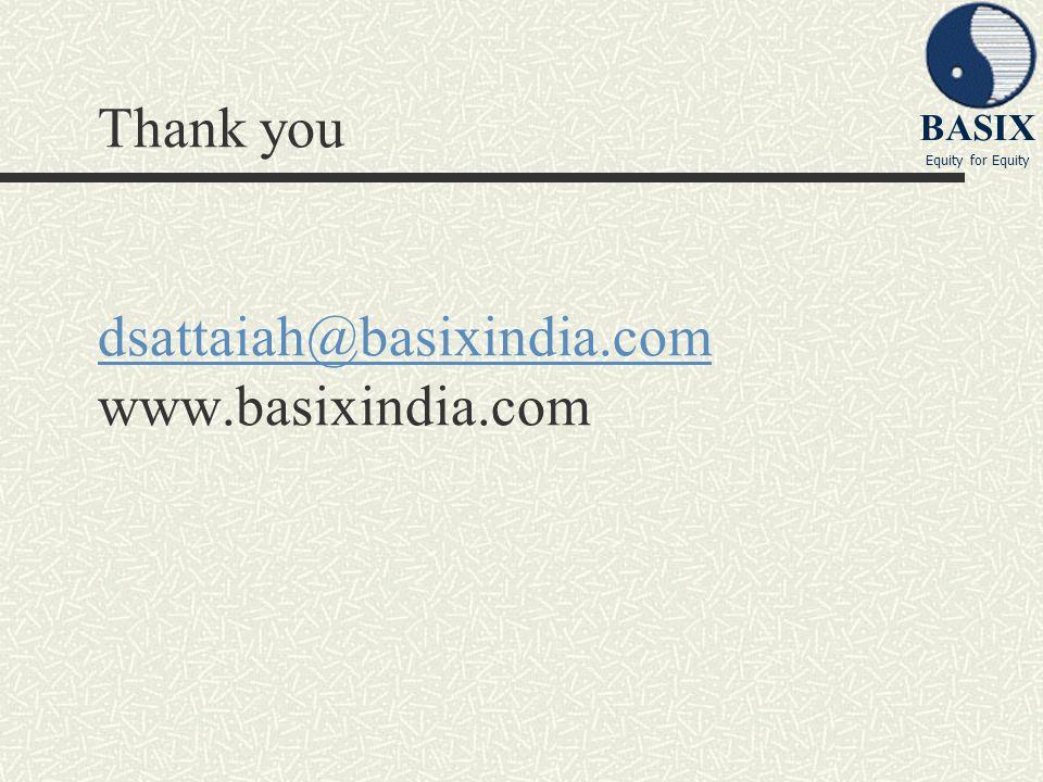 Thank you dsattaiah@basixindia.com www.basixindia.com