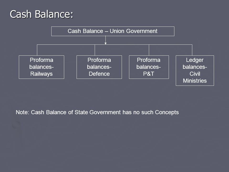 Cash Balance: Cash Balance – Union Government