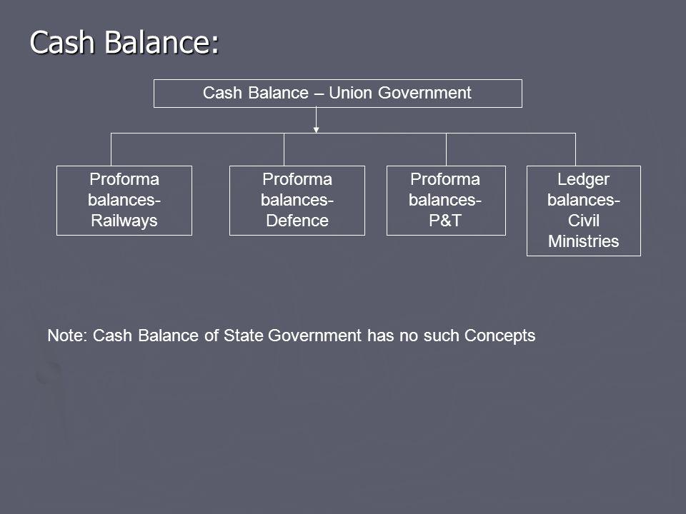 Cash Balance: Cash Balance – Union Government