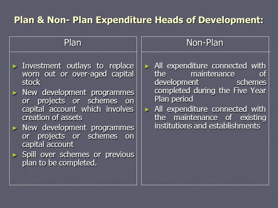 Plan & Non- Plan Expenditure Heads of Development:
