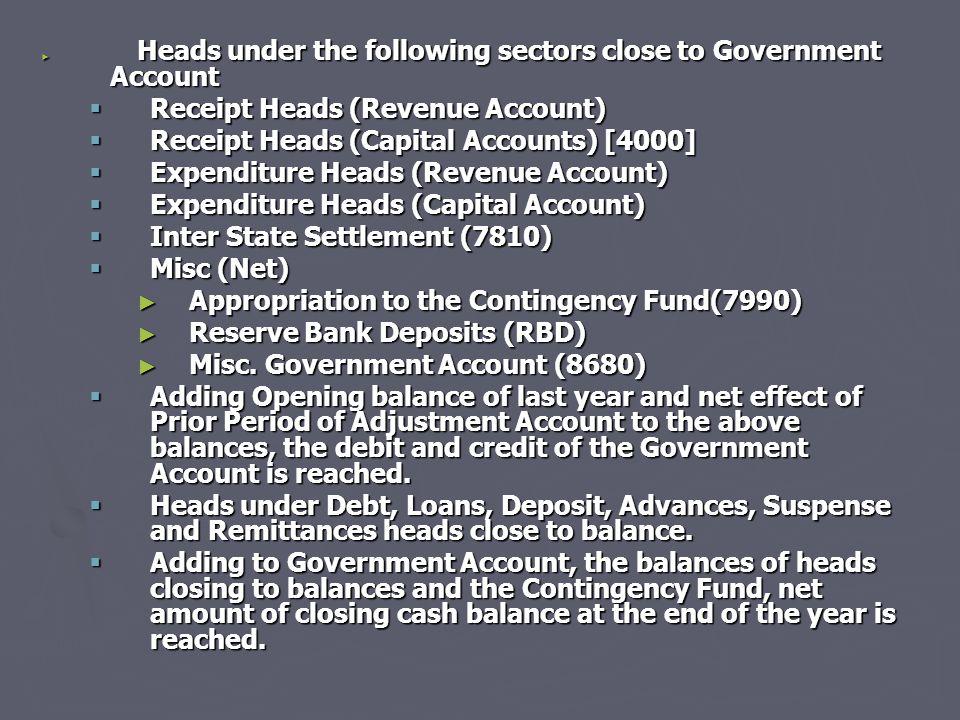 Receipt Heads (Revenue Account)