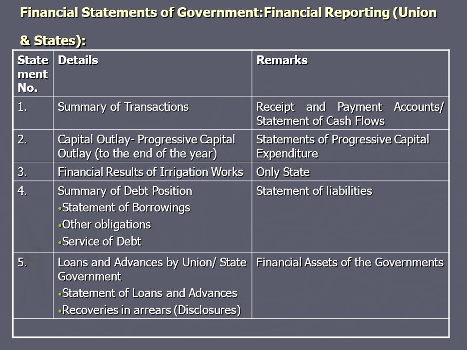 Financial Statements of Government:Financial Reporting (Union & States):