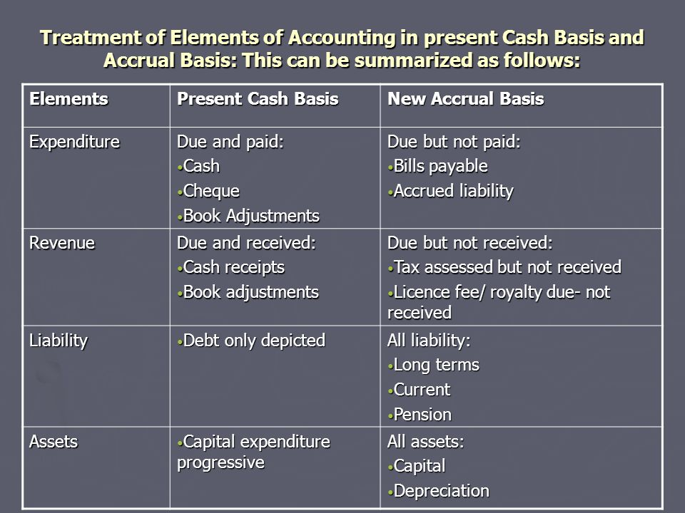 Treatment of Elements of Accounting in present Cash Basis and Accrual Basis: This can be summarized as follows: