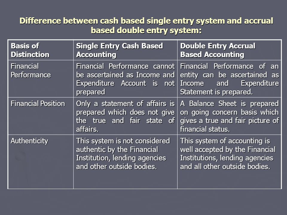 Difference between cash based single entry system and accrual based double entry system: