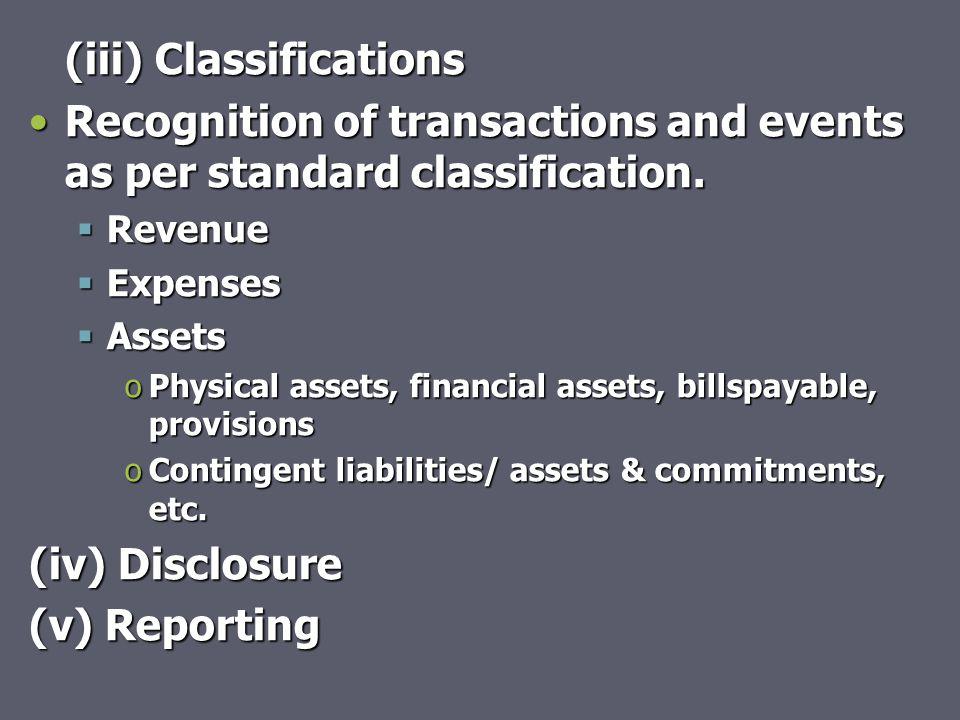 (iii) Classifications