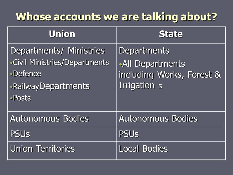 Whose accounts we are talking about