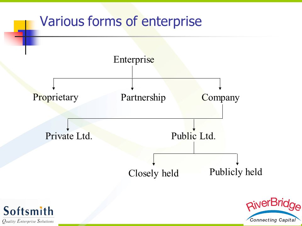 Various forms of enterprise