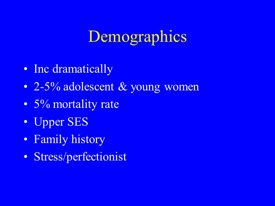 Demographics Inc dramatically 2-5% adolescent & young women