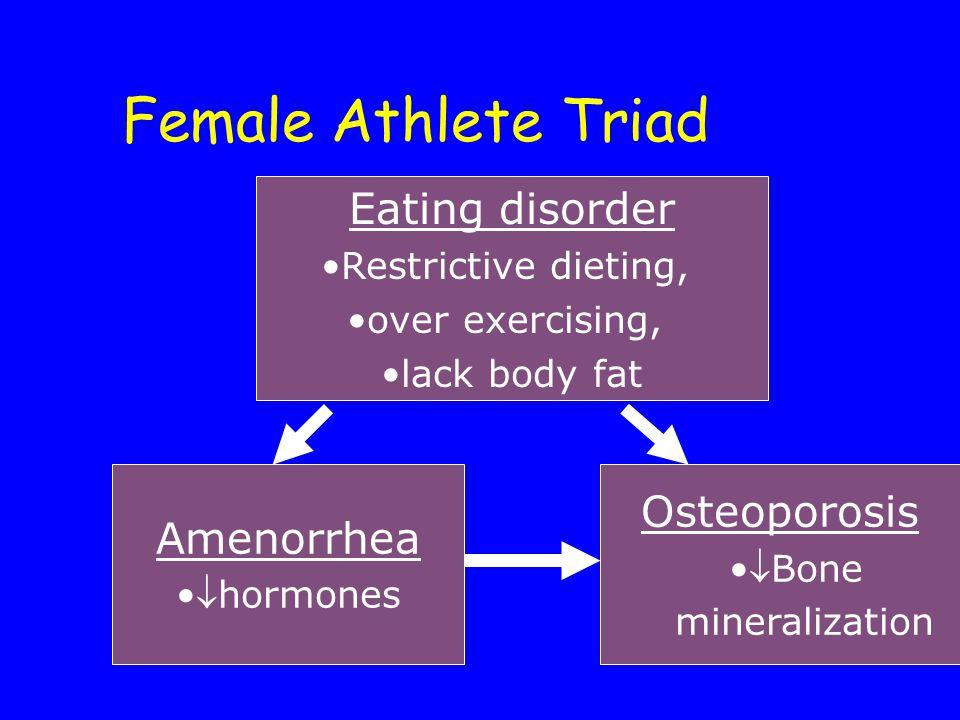 Female Athlete Triad Eating disorder Osteoporosis Amenorrhea