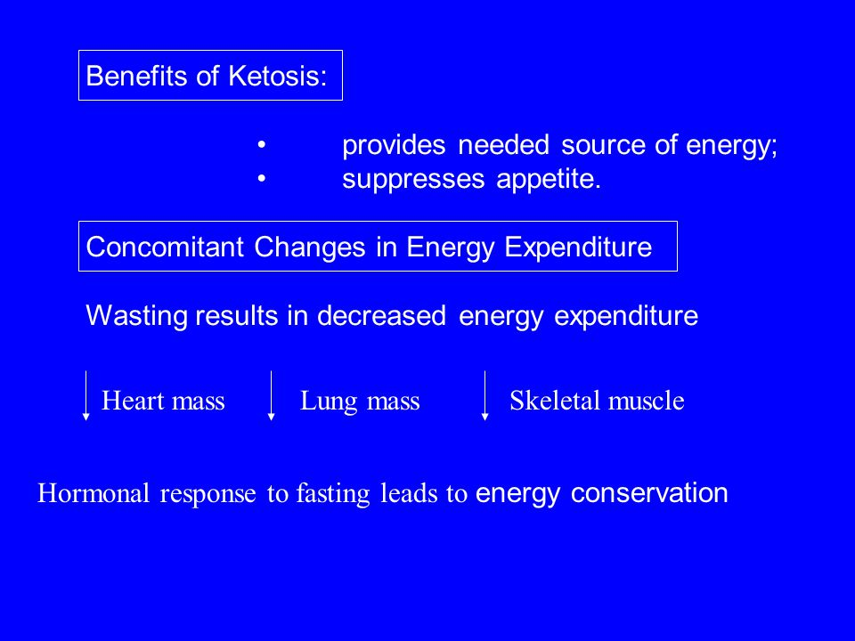 Benefits of Ketosis: • provides needed source of energy; • suppresses appetite. Concomitant Changes in Energy Expenditure.