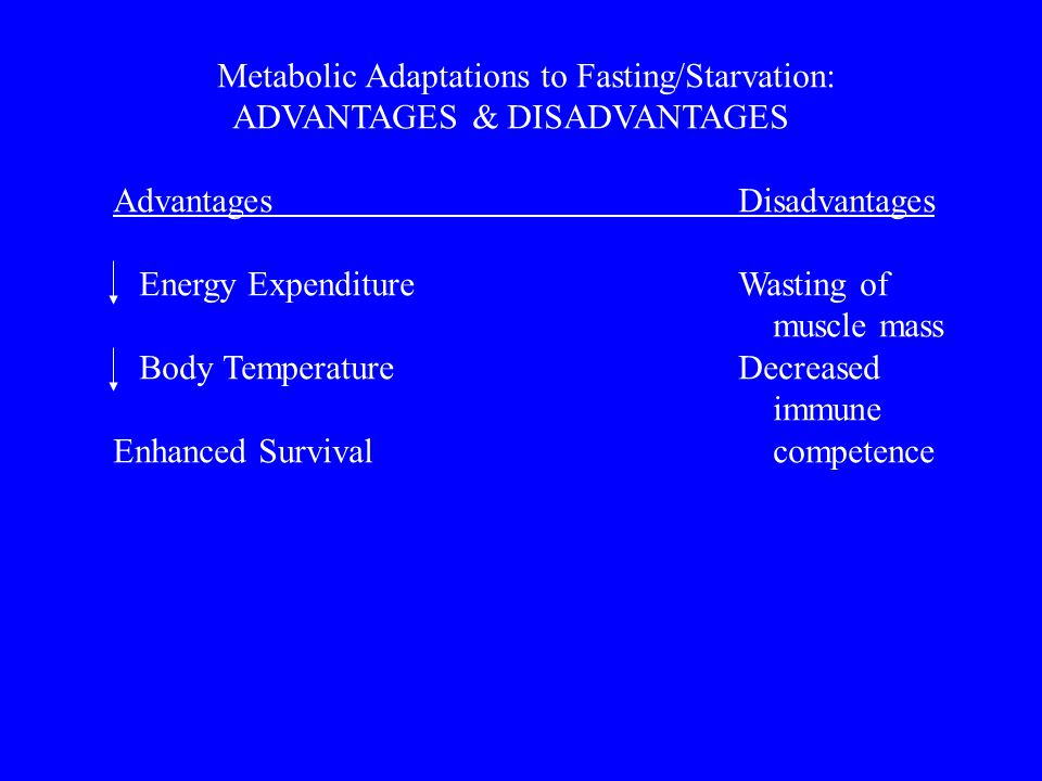 Metabolic Adaptations to Fasting/Starvation: