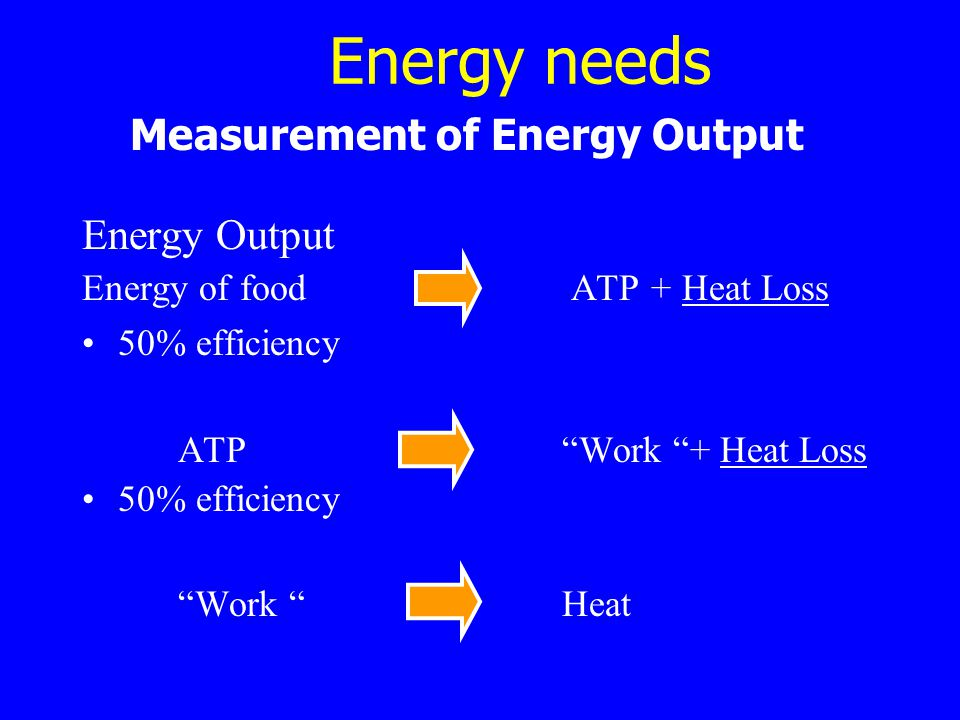 Energy needs Measurement of Energy Output Energy Output