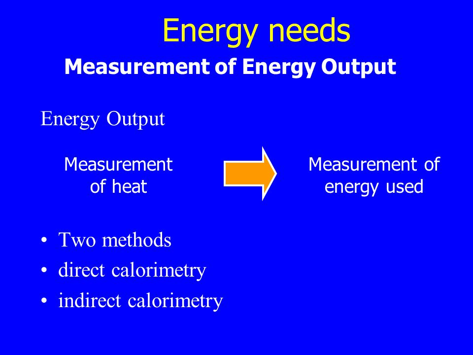 Energy needs Measurement of Energy Output Energy Output Two methods