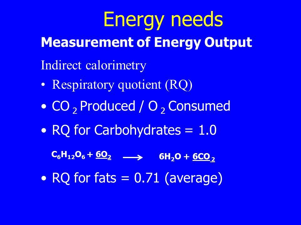 Energy needs Measurement of Energy Output Indirect calorimetry