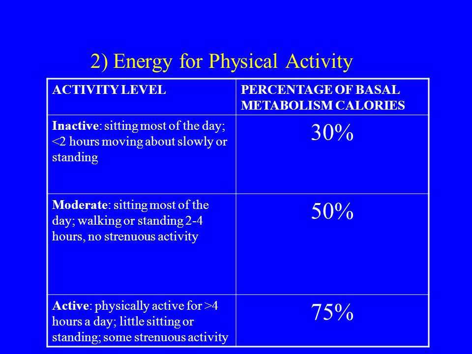 2) Energy for Physical Activity