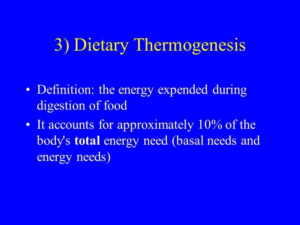 3) Dietary Thermogenesis