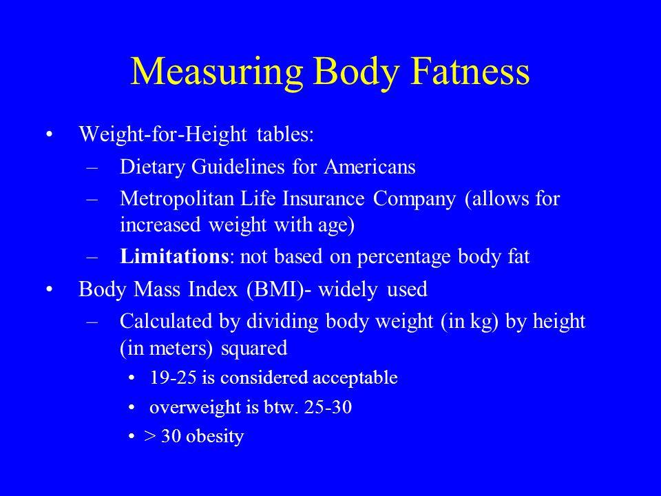 Measuring Body Fatness