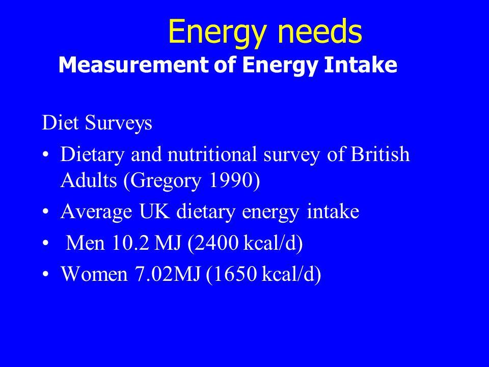 Energy needs Measurement of Energy Intake Diet Surveys