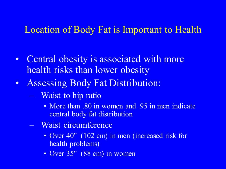 Location of Body Fat is Important to Health
