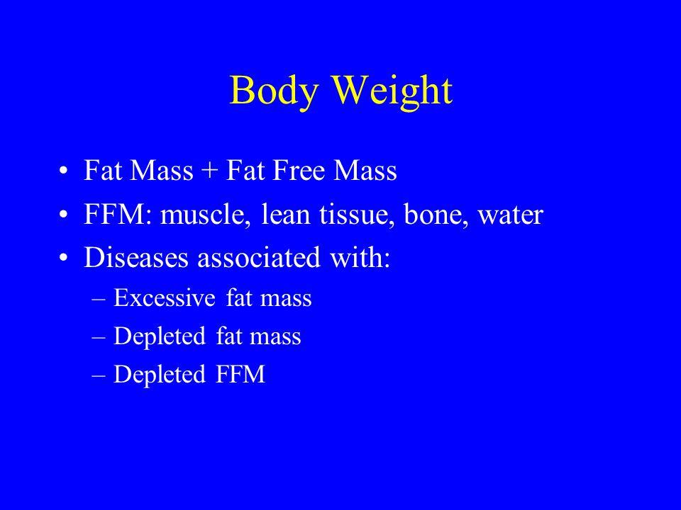 Body Weight Fat Mass + Fat Free Mass