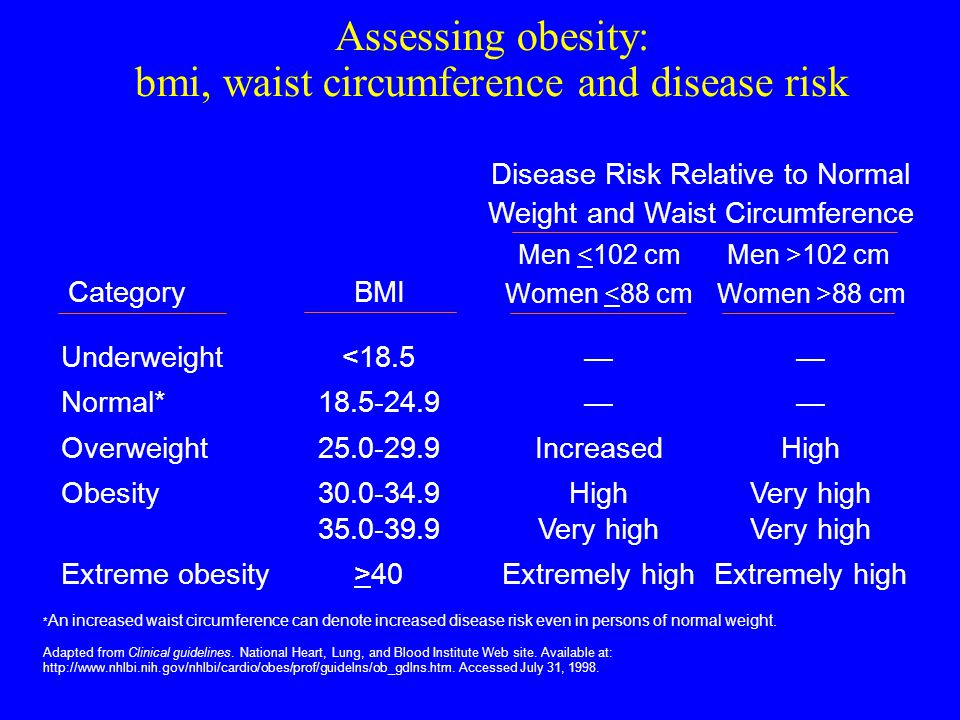 Assessing obesity: bmi, waist circumference and disease risk
