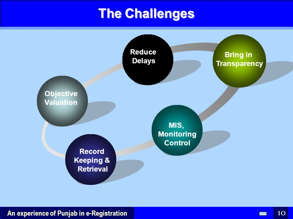 The Challenges Reduce Bring in Delays Transparency Objective Valuation
