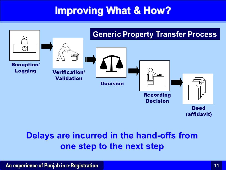 Delays are incurred in the hand-offs from one step to the next step