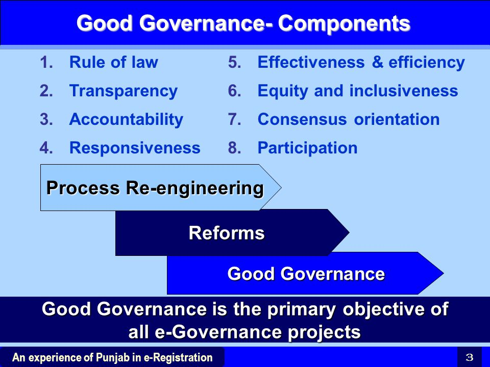 Good Governance- Components