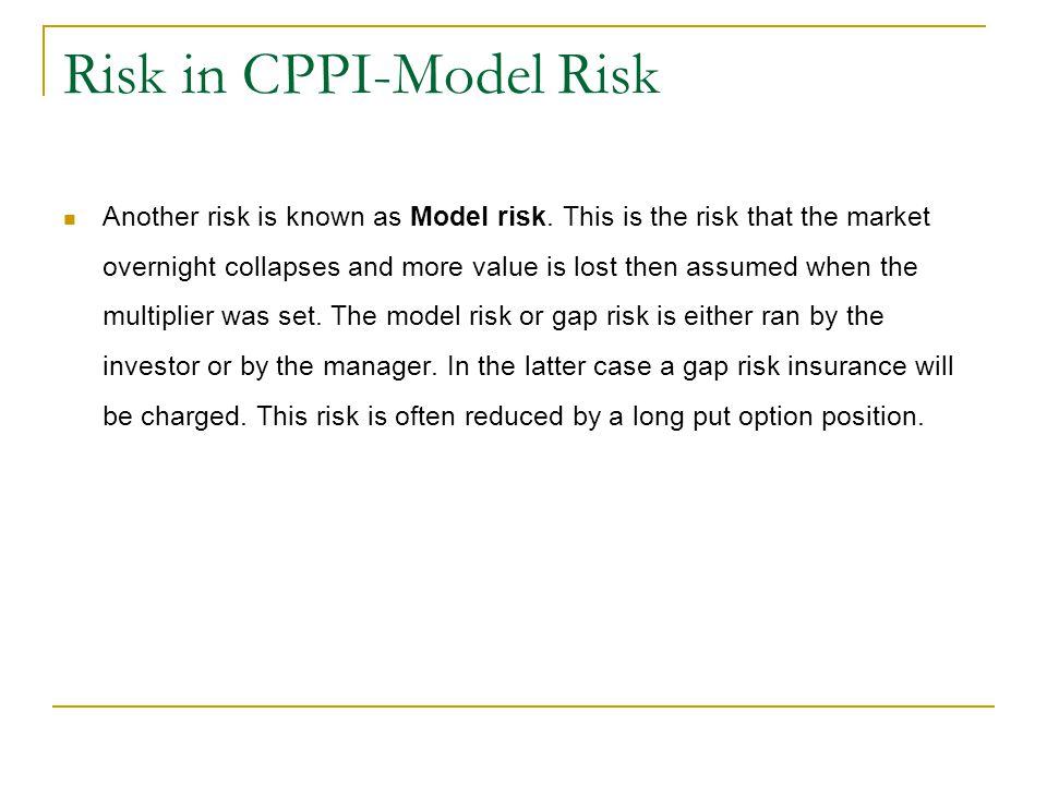 Risk in CPPI-Model Risk