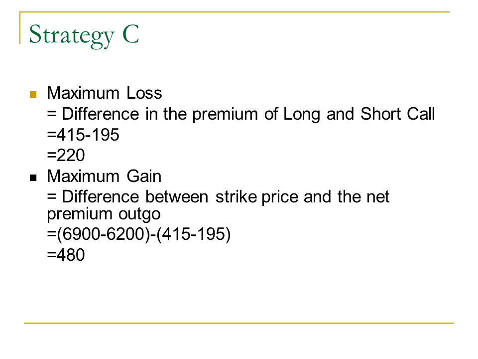 Strategy C Maximum Loss