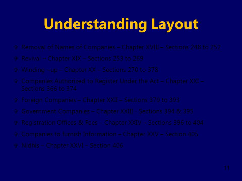 Understanding Layout Removal of Names of Companies – Chapter XVIII – Sections 248 to 252. Revival – Chapter XIX – Sections 253 to 269.