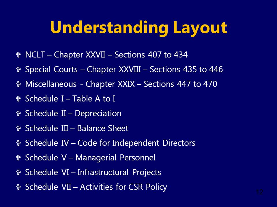 Understanding Layout NCLT – Chapter XXVII – Sections 407 to 434