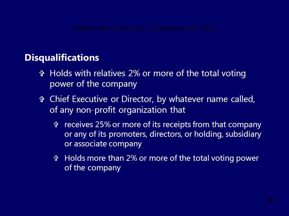 Independent Directors – Companies Act 2013