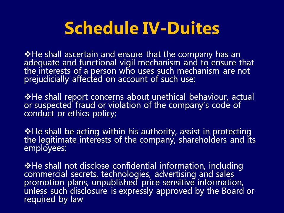 Schedule IV-Duites
