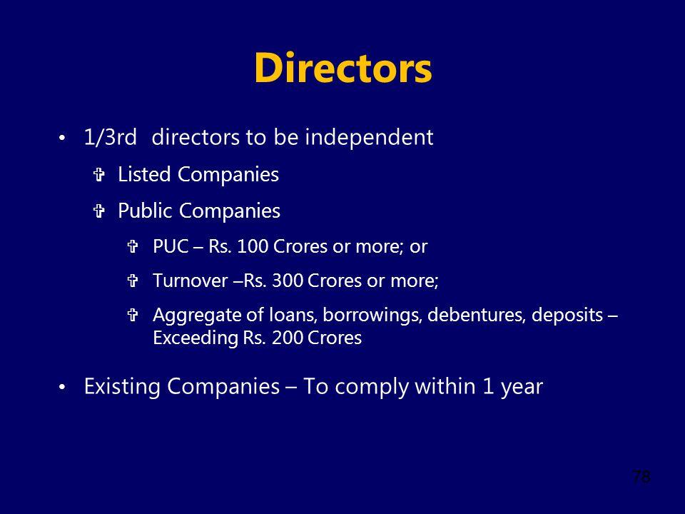 Directors 1/3rd directors to be independent