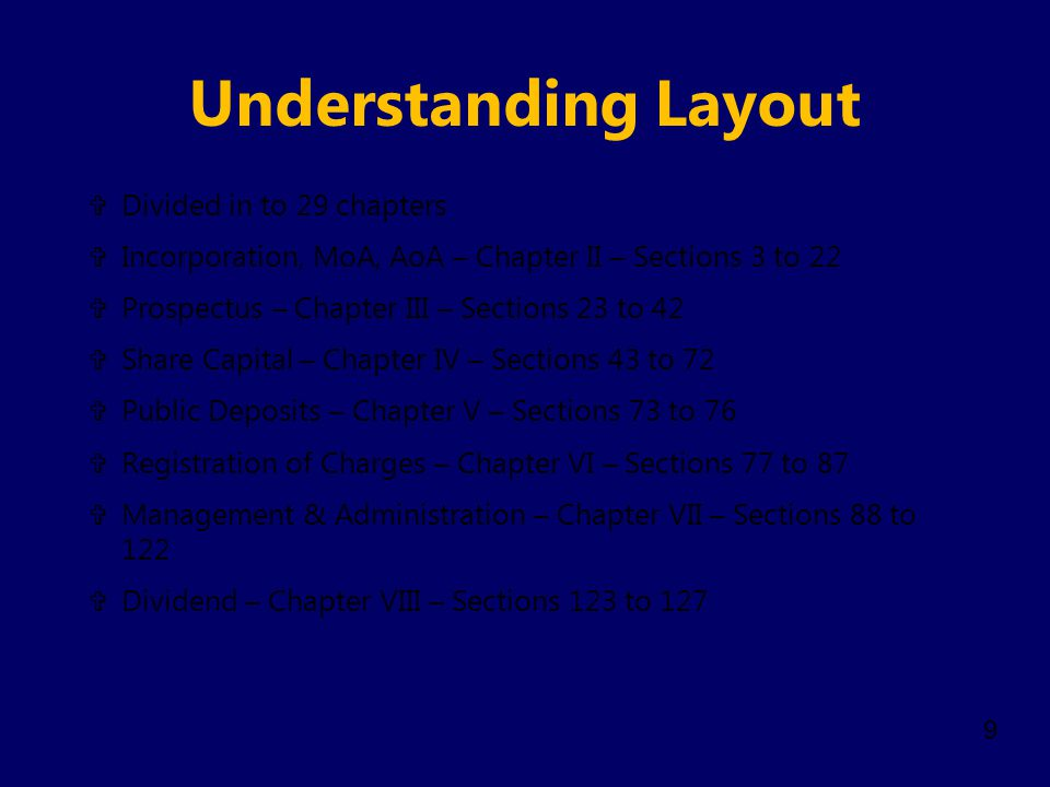 Understanding Layout Divided in to 29 chapters