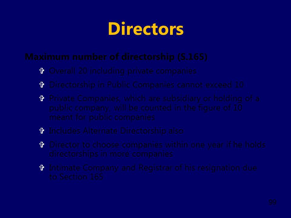 Directors Maximum number of directorship (S.165)