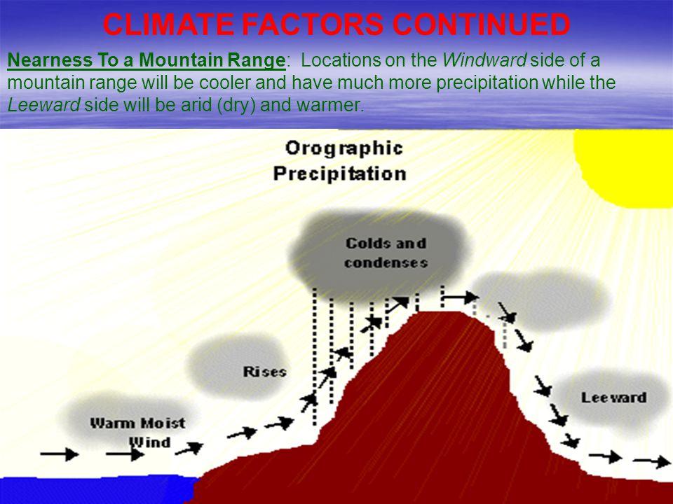 CLIMATE FACTORS CONTINUED