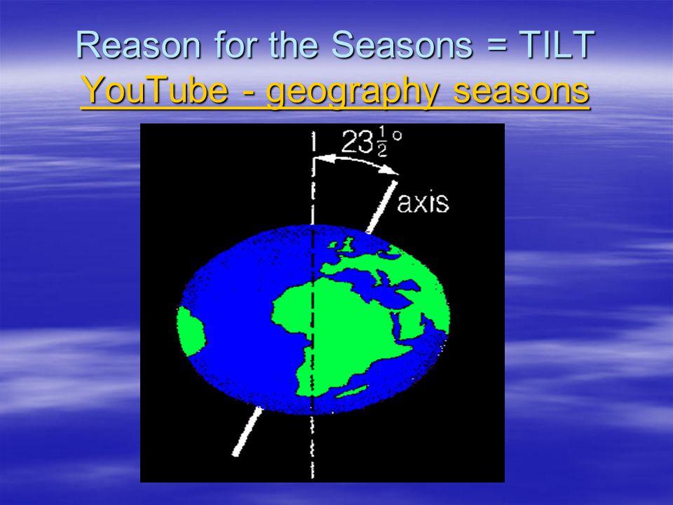 Reason for the Seasons = TILT YouTube - geography seasons