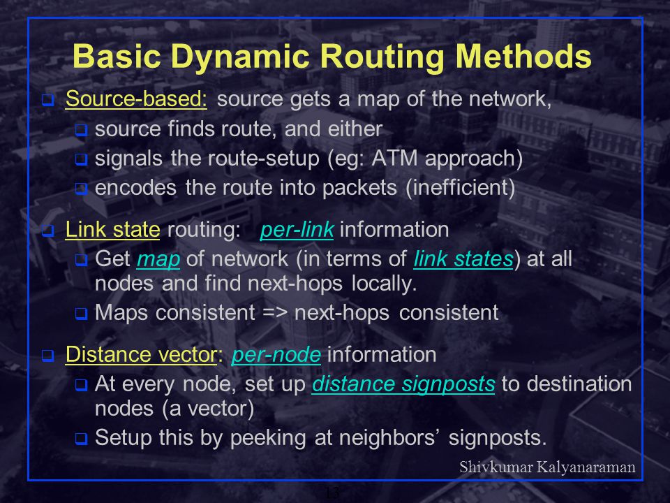 Basic Dynamic Routing Methods