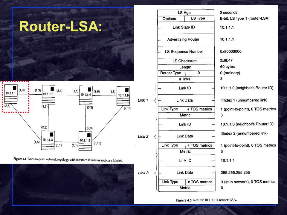 Router-LSA: