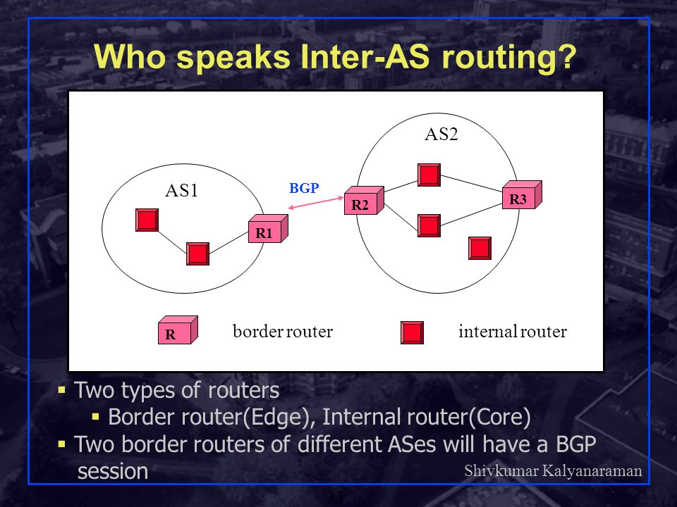 Who speaks Inter-AS routing
