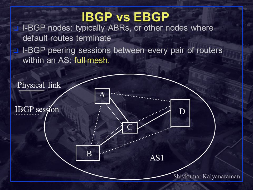 IBGP vs EBGP I-BGP nodes: typically ABRs, or other nodes where default routes terminate.