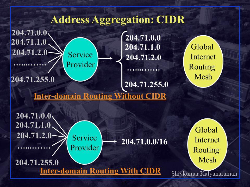 Address Aggregation: CIDR